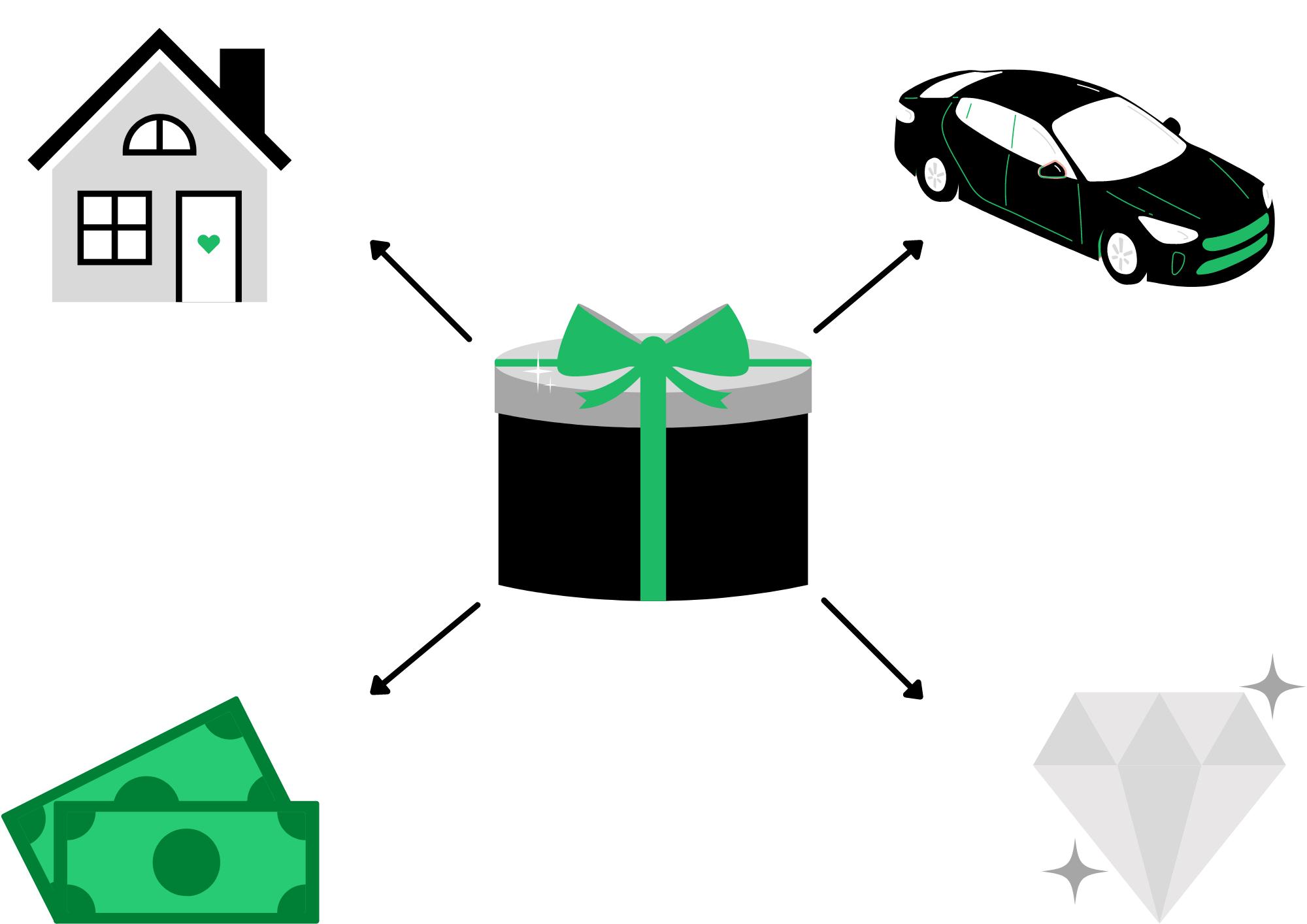 ugovor o poklonu, Ugovor o poklonu nepokretnosti, ugovor o poklonu novca, ugovor o poklonu automobila