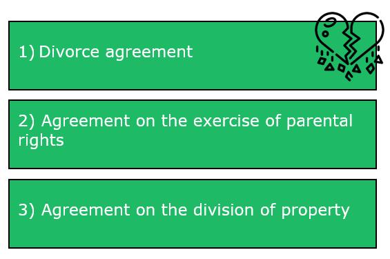 no fault uncontested divorce, how to divorce amicably, divorce process with kids, divorce process with child