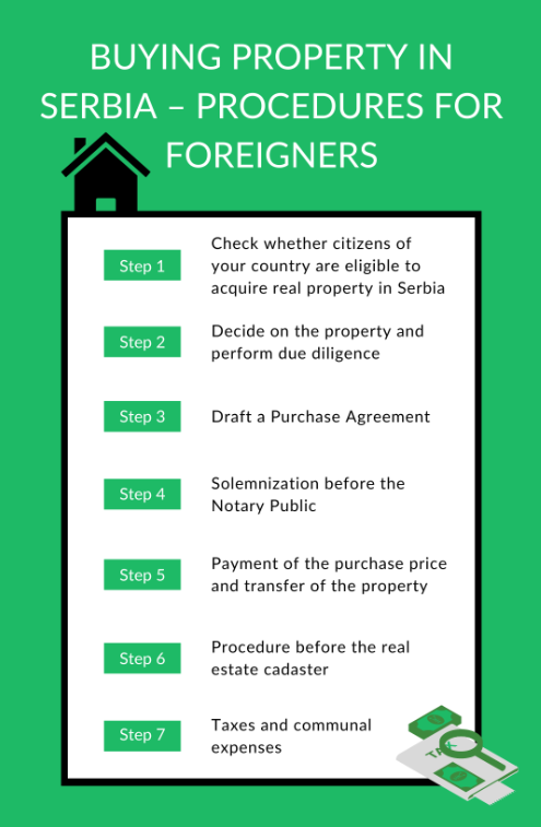 foreigner buying property in serbia, buying property in serbia, can foreigners buy property in serbia