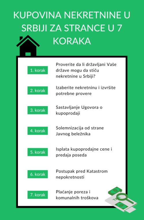 kupovina stana u srbiji za strance, prodaja zemljista strancima, prodaja zemlje strancima, investiranje u nekretnine, nekretnine za strance