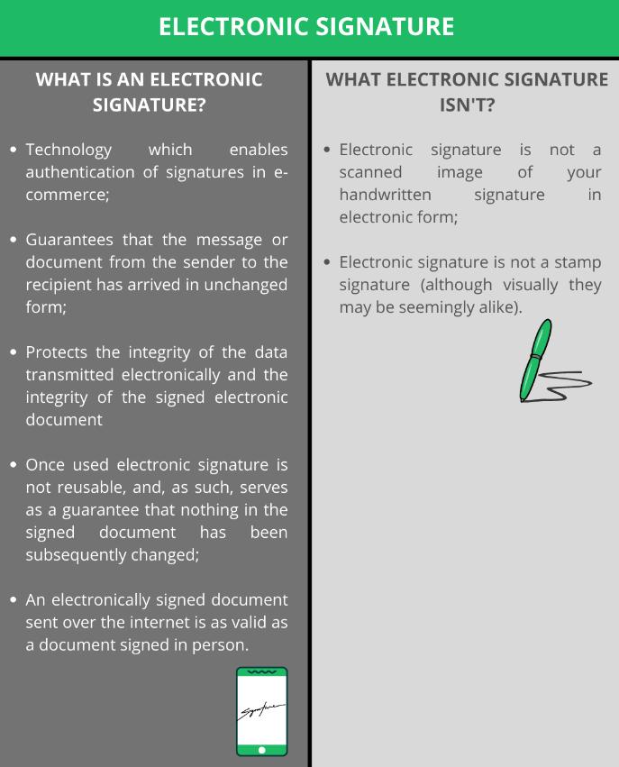 electronic signature Serbia, digital signature Serbia, IT law Serbia