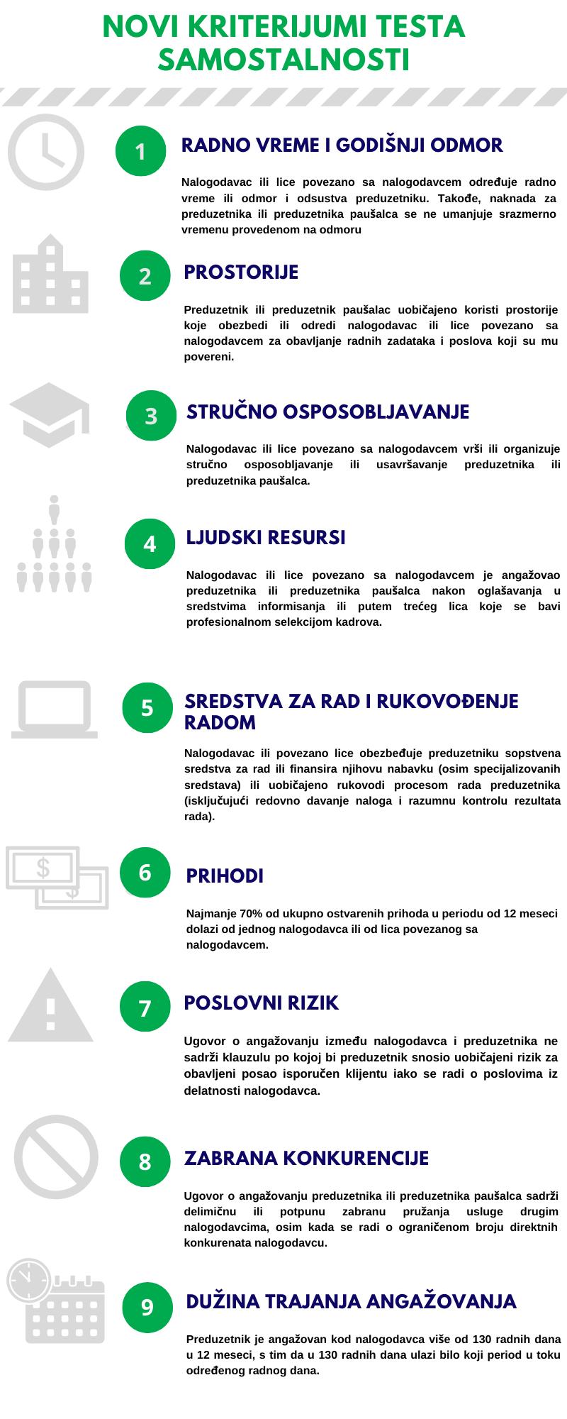 infografik o 9 novih kriterijuma za test samostalnosti za preduzetnike