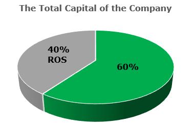 stock ownership, employee share ownership plan