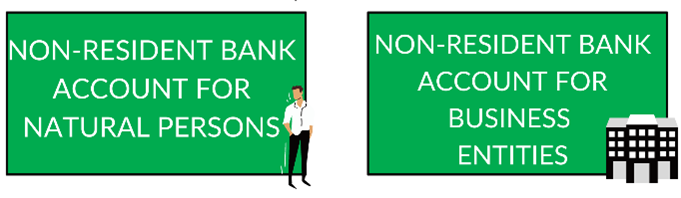 personal offshore bank account, offshore business account