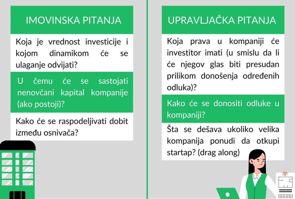startup srbija, start up kompanije,