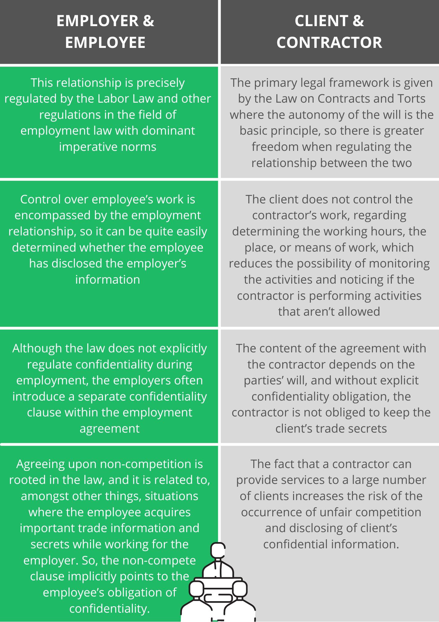 ugovor o poverljivosti sa kontraktorima