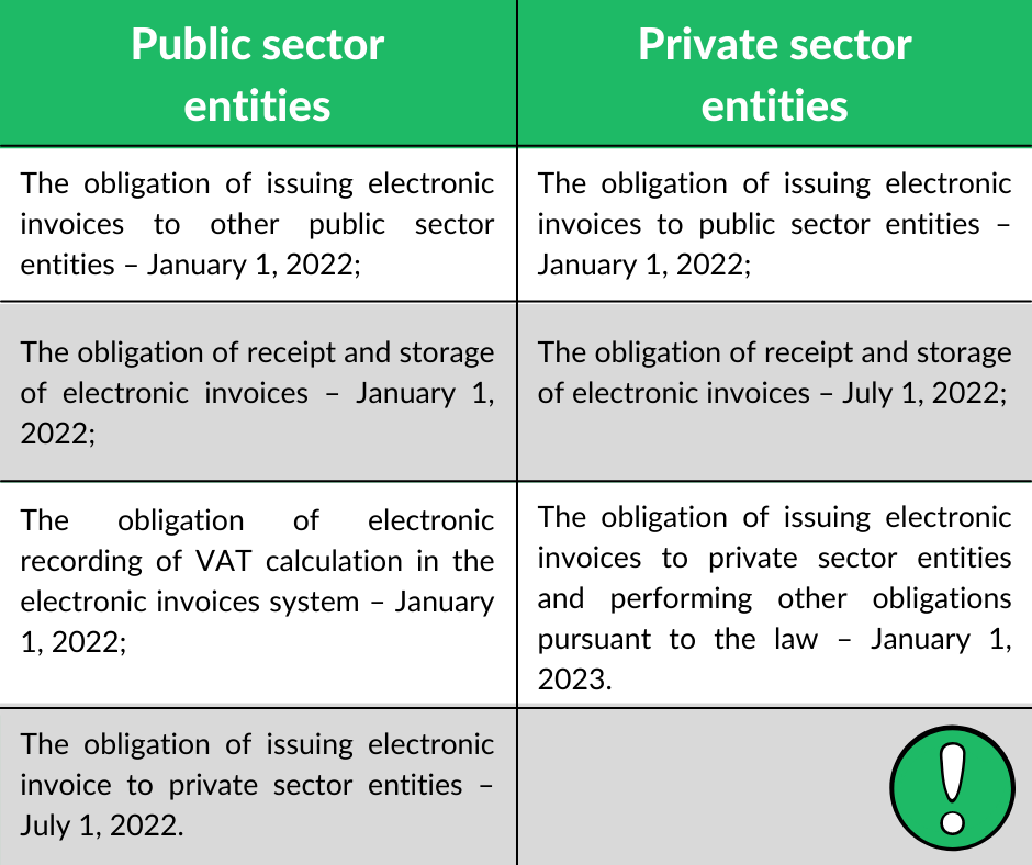 electronic invoicing law e invoicing law