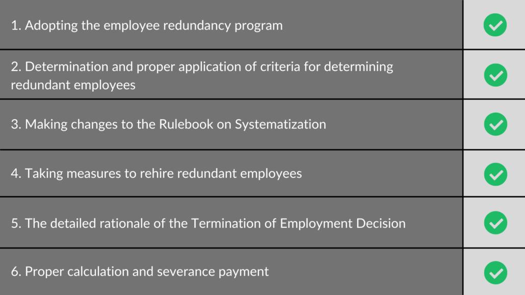 technological redundancy, employment termination agreement,